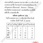 ปฏิทินดาราศาสตร์ไทย พ.ศ.2557 อาจารย์ทองเจือ  อ่างแก้ว