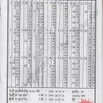 ปฏิทินดาราศาสตร์ไทย พ.ศ.2558 โดยอาจารย์ทองเจือ อ่างแก้ว