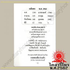 ไดอารี่โหร ปี2562 โดย อาจารย์ทองเจือ อ่างแก้ว